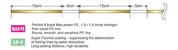 SUPER TROUT ADVANCE MAX POWER PE 150M